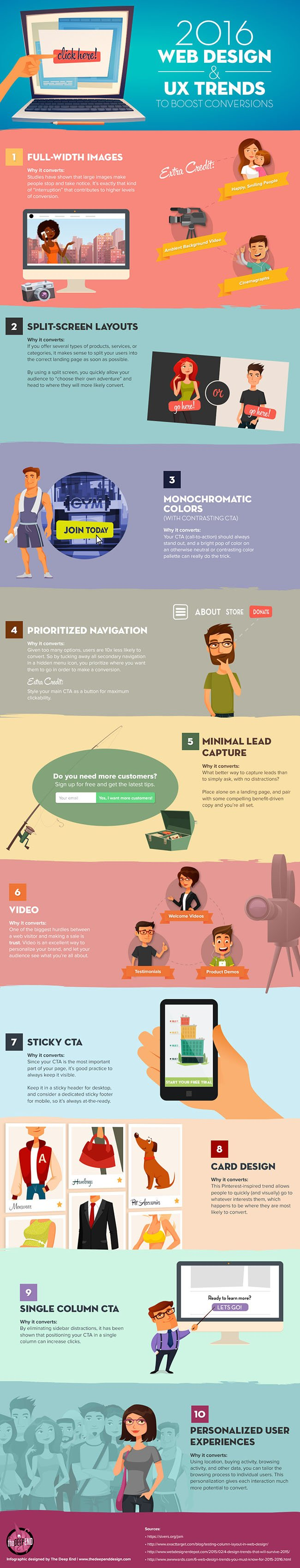 landing page trends infographic.jpg